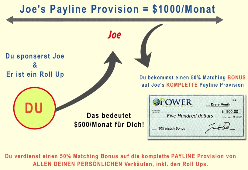 Power Lead System - Matching Bonus