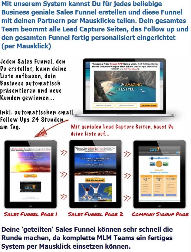 Power Lead System Marketing Plattform