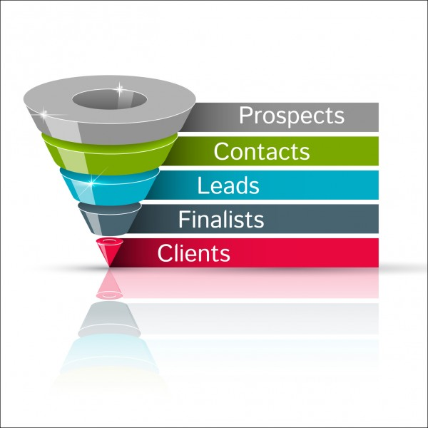 Aufbau Sales Funnel