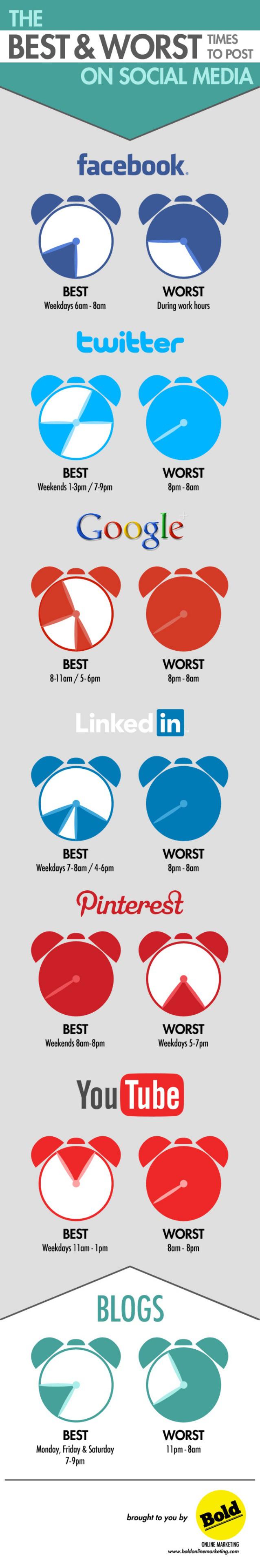 Social Media Posting Zeiten Infografik