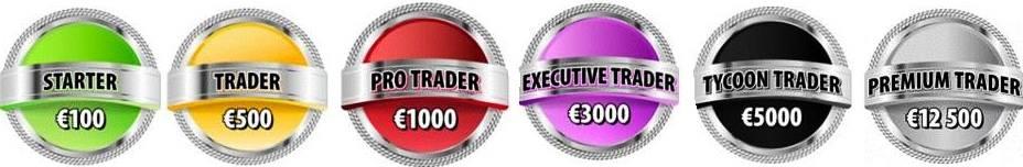 OneCoin Trader Pakete