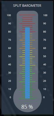onecoin splitbarometer