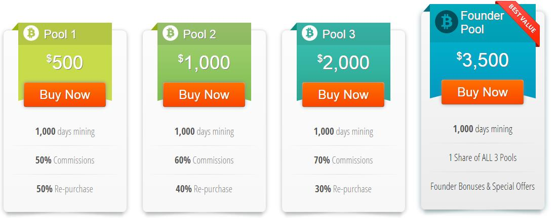 Bitcoin Mining Pools bei BitClub