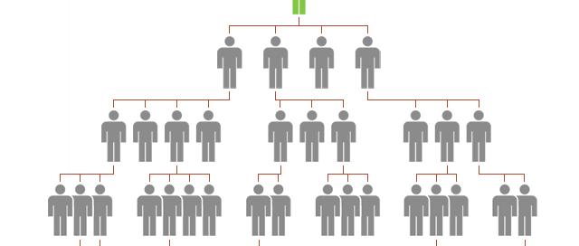 Schneeballsystem Pyramidensystem