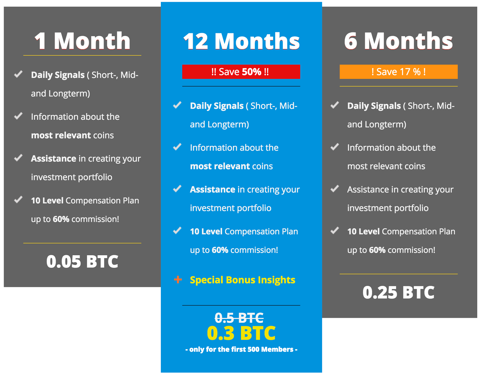 Bitcoin Crypto Agent Service Packages