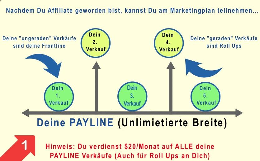 Power Lead System - Marketing Plan Teil 1